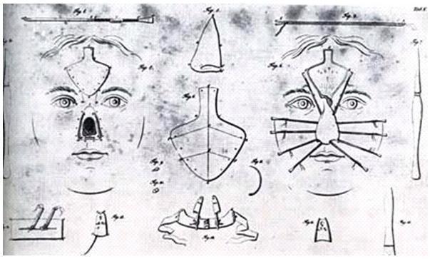 Projektanci nosów