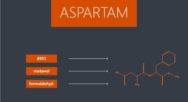 Aspartam – zabójczy słodzik